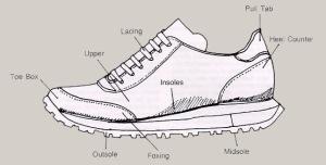 Hey look, it's a shoe.