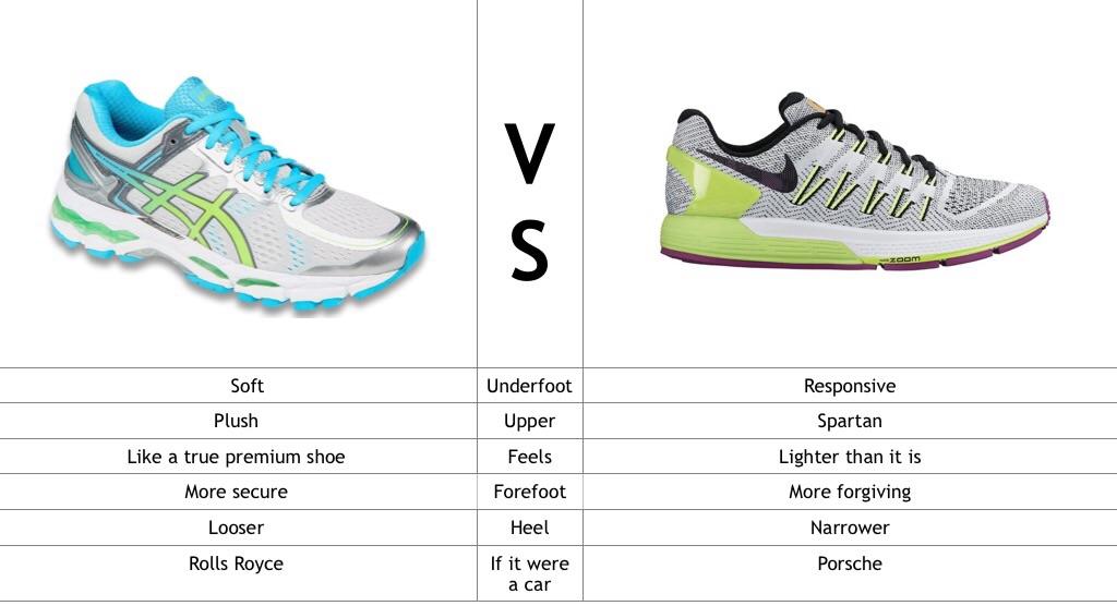 Nike Odyssey versus Asics Kayano 22