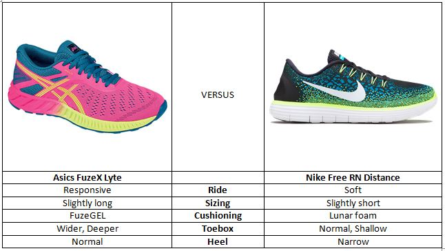Sole ReviewAsics Fuzex Rn VsNike Duel – Sun And Distance Lyte Free T1JKclF